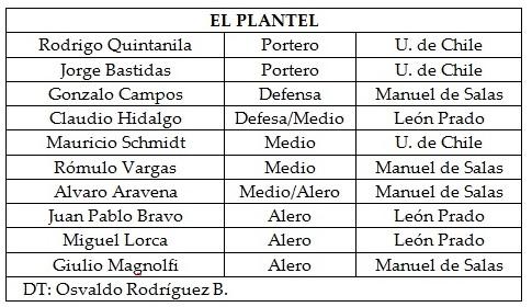 1999_plantel