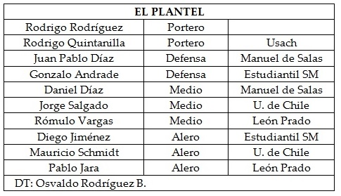 2003_plantel