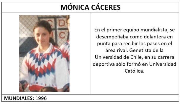 caceres_monica