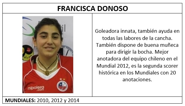 donoso_francisca